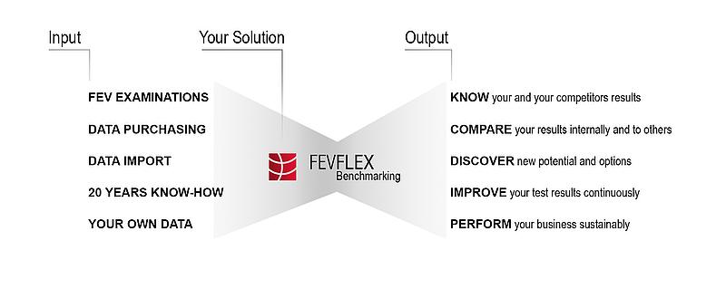 fevflex